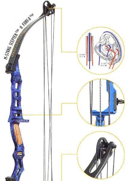 Лук из лыж в домашних условиях схема и размеры