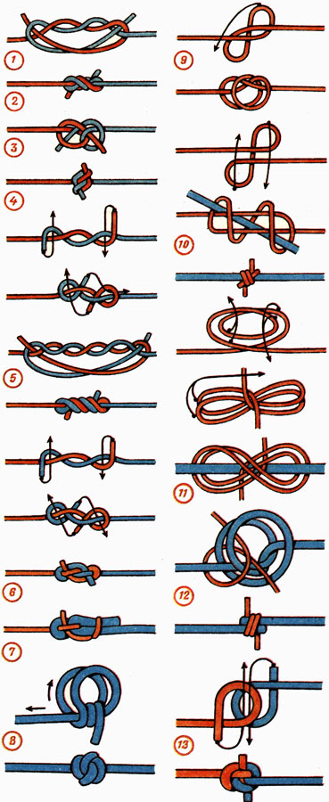 Как завязать крючок без ушка на леску