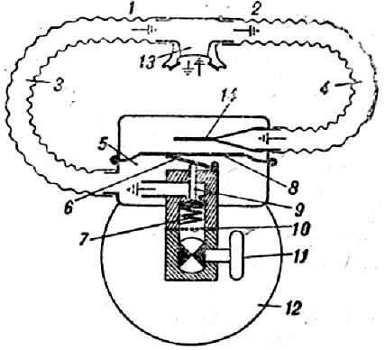 Схема устройства дыхательного автомата Кусто